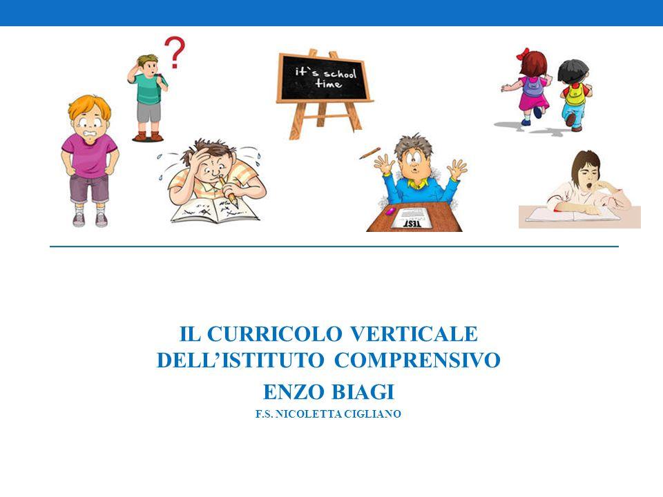 IL CURRICOLO VERTICALE DELLISTITUTO COMPRENSIVO ENZO BIAGI F.S. NICOLETTA CIGLIANO