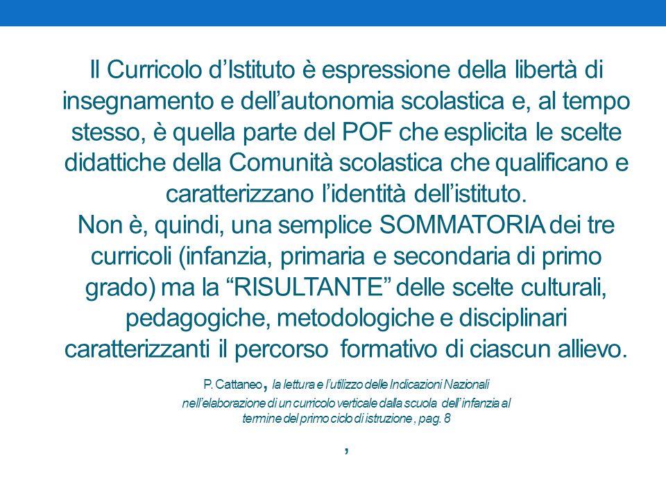 Il Curricolo dIstituto è espressione della libertà di insegnamento e dellautonomia scolastica e, al tempo stesso, è quella parte del POF che esplicita