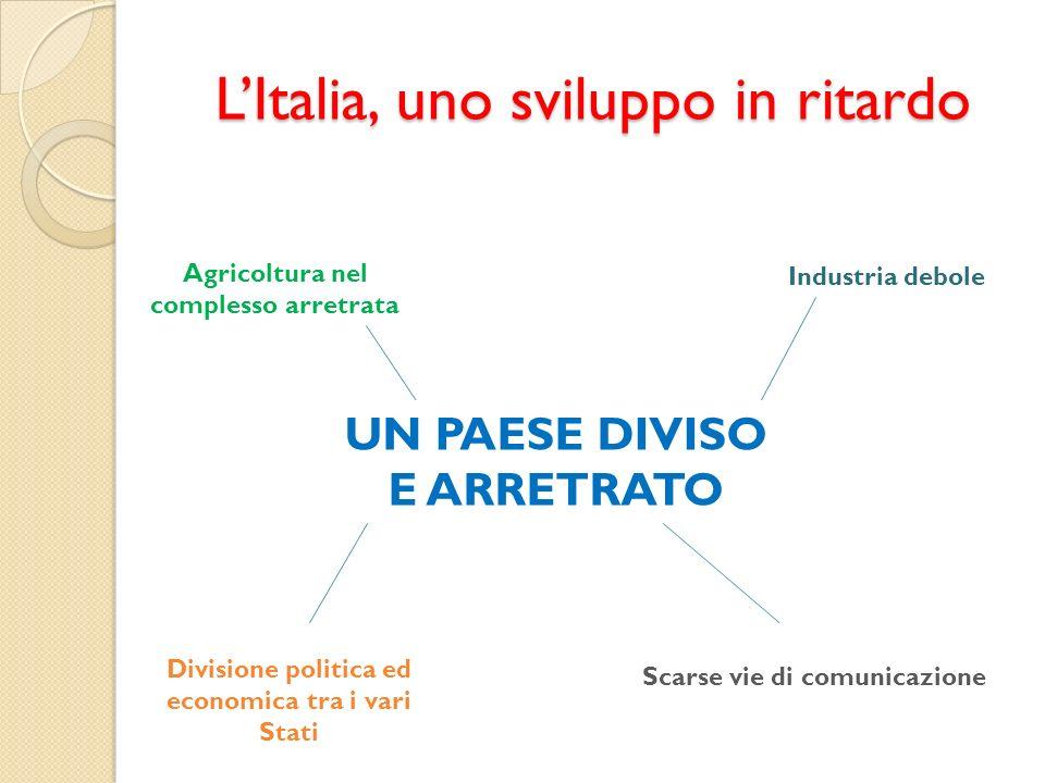 LItalia, uno sviluppo in ritardo Agricoltura nel complesso arretrata Industria debole Divisione politica ed economica tra i vari Stati Scarse vie di c