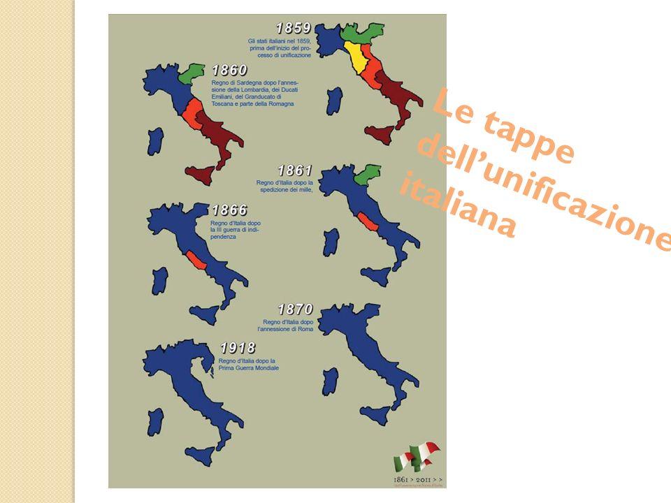 Le tappe dellunificazione italiana