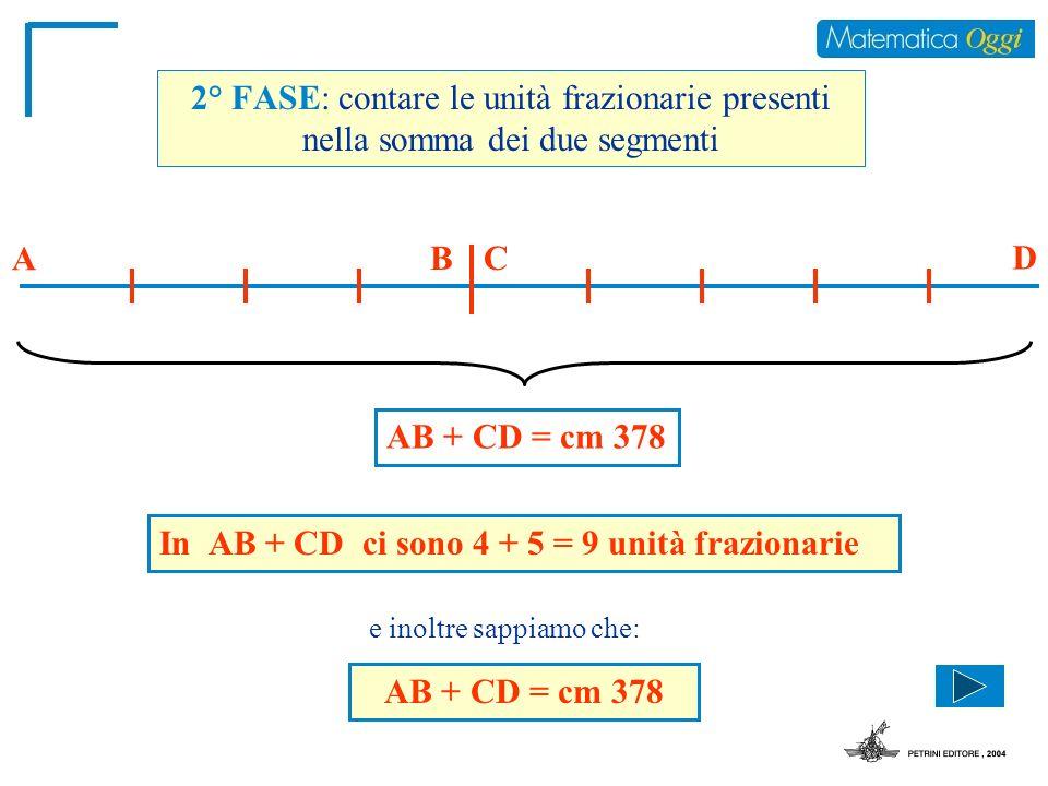 2° FASE: contare le unità frazionarie presenti nella somma dei due segmenti AB + CD = cm 378 In AB + CD ci sono 4 + 5 = 9 unità frazionarie A BC D AB