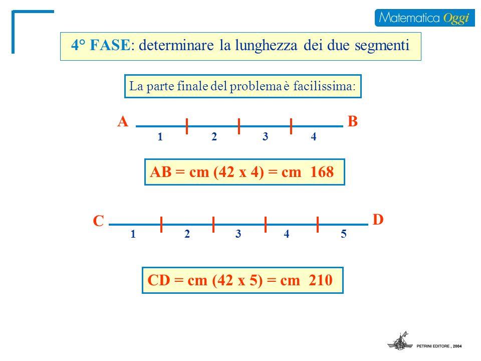 4° FASE: determinare la lunghezza dei due segmenti La parte finale del problema è facilissima: AB AB = cm (42 x 4) = cm 168 C D CD = cm (42 x 5) = cm