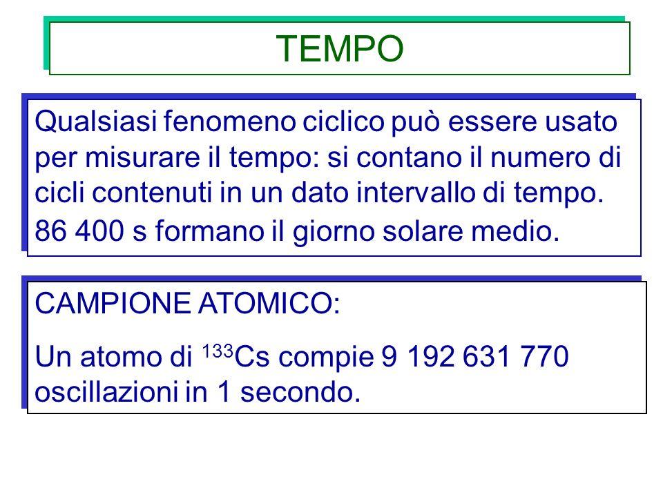 TEMPO Qualsiasi fenomeno ciclico può essere usato per misurare il tempo: si contano il numero di cicli contenuti in un dato intervallo di tempo. 86 40
