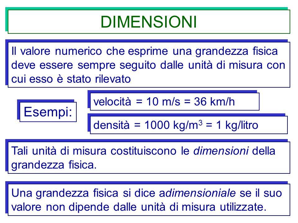 DIMENSIONI Il valore numerico che esprime una grandezza fisica deve essere sempre seguito dalle unità di misura con cui esso è stato rilevato Esempi: