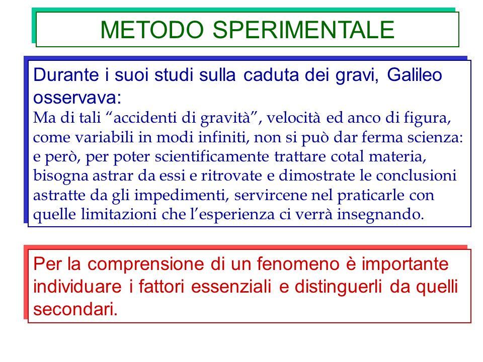 METODO SPERIMENTALE Durante i suoi studi sulla caduta dei gravi, Galileo osservava: Ma di tali accidenti di gravità, velocità ed anco di figura, come