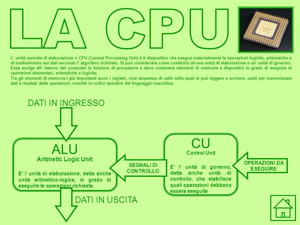 L unità centrale di elaborazione o CPU (Central Processing Unit) è il dispositivo che esegue materialmente le operazioni logiche, aritmetiche e di tra