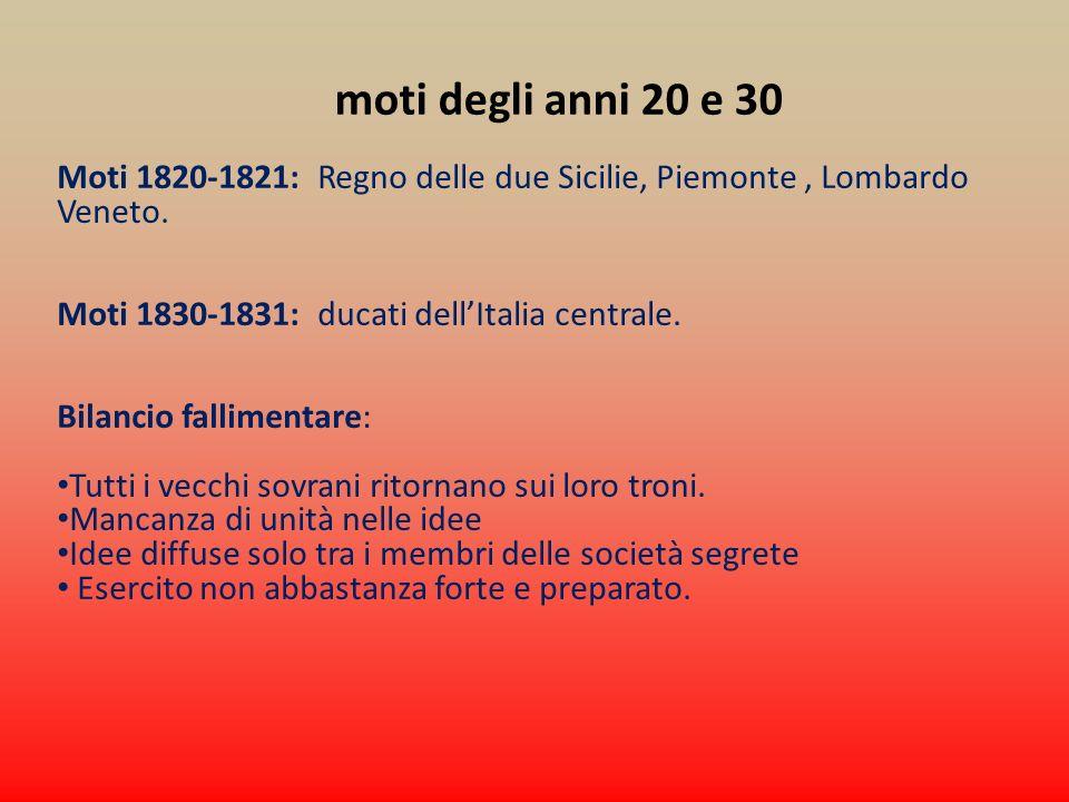moti degli anni 20 e 30 Moti 1820-1821: Regno delle due Sicilie, Piemonte, Lombardo Veneto. Moti 1830-1831: ducati dellItalia centrale. Bilancio falli