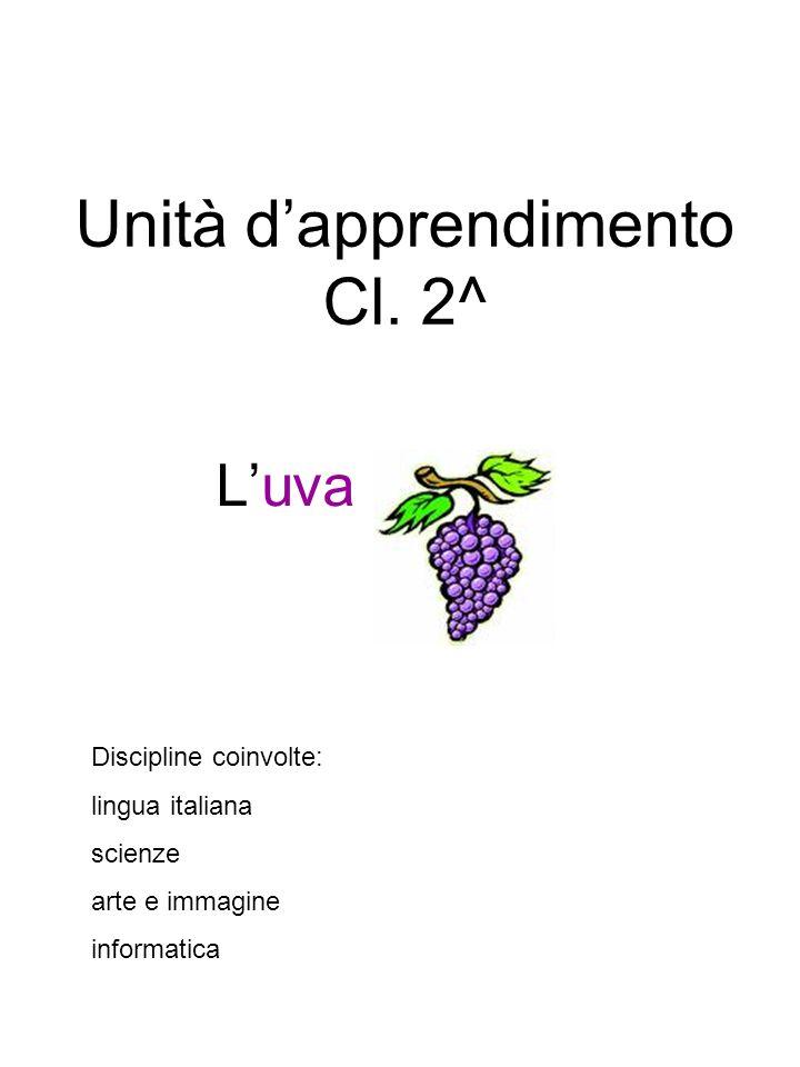 Unità dapprendimento Cl. 2^ Luva Discipline coinvolte: lingua italiana scienze arte e immagine informatica