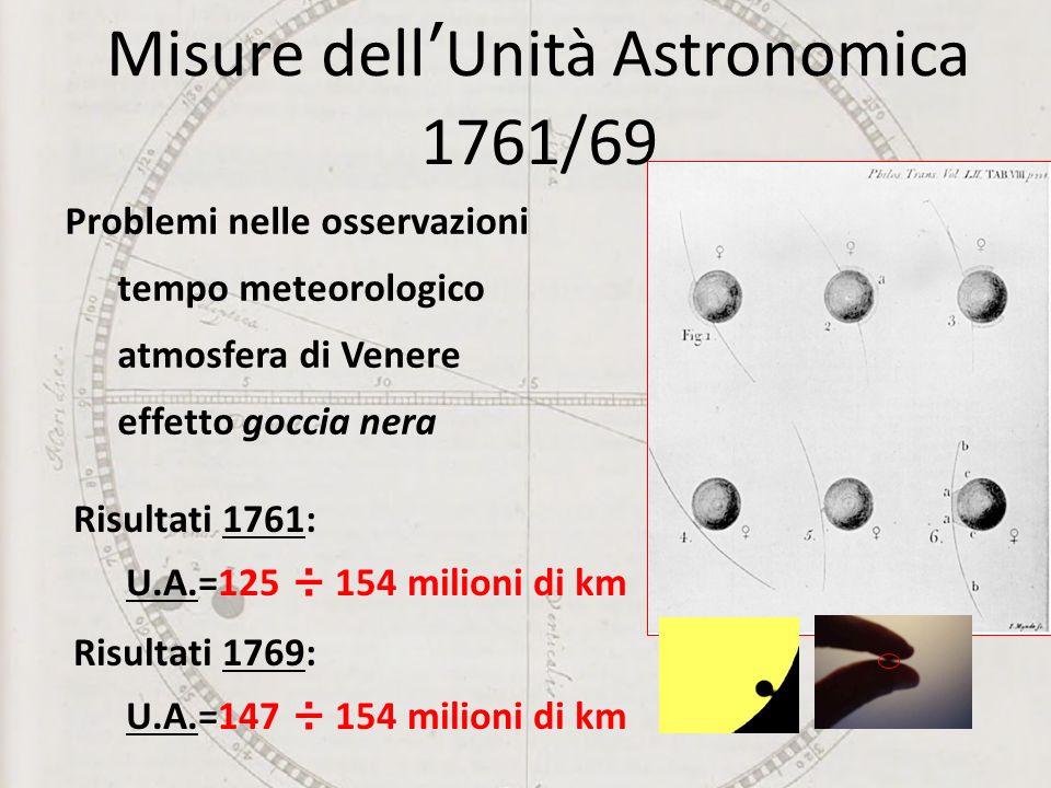 Problemi nelle osservazioni tempo meteorologico atmosfera di Venere effetto goccia nera Risultati 1761: U.A.=125 ÷ 154 milioni di km Risultati 1769: U.A.=147 ÷ 154 milioni di km Misure dellUnità Astronomica 1761/69