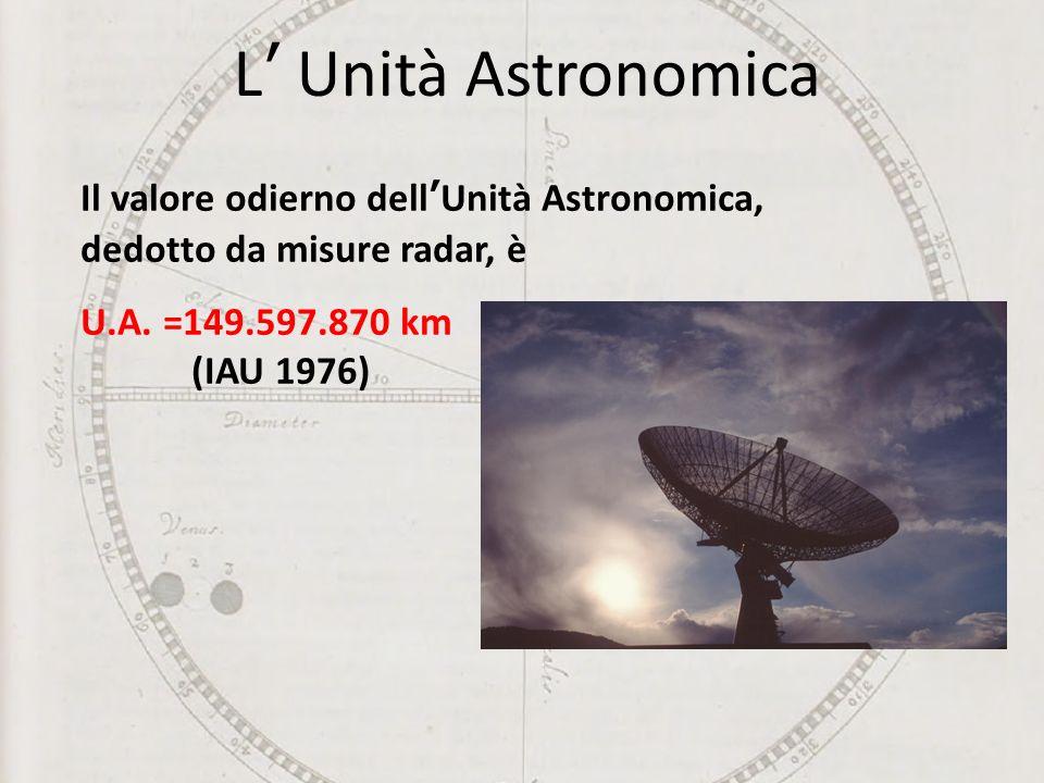 Il valore odierno dellUnità Astronomica, dedotto da misure radar, è U.A. =149.597.870 km (IAU 1976) L Unità Astronomica