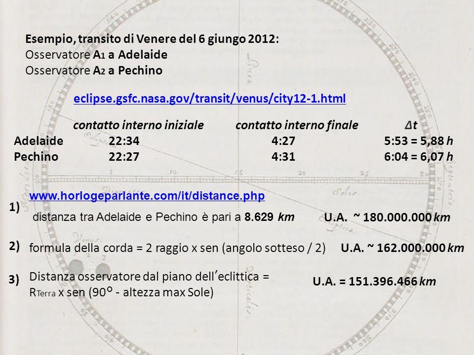 Esempio, transito di Venere del 6 giungo 2012: Osservatore A 1 a Adelaide Osservatore A 2 a Pechino eclipse.gsfc.nasa.gov/transit/venus/city12-1.html