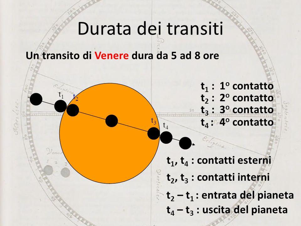 Un transito di Venere dura da 5 ad 8 ore t 1, t 4 : contatti esterni t 2, t 3 : contatti interni t1t1 t 1 :1 o contatto t2t2 t 2 :2 o contatto t3t3 t 3 :3 o contatto t4t4 t 4 :4 o contatto t 2 – t 1 : entrata del pianeta t 4 – t 3 : uscita del pianeta Durata dei transiti