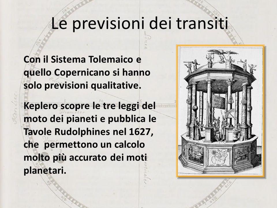 Le previsioni dei transiti Keplero scopre le tre leggi del moto dei pianeti e pubblica le Tavole Rudolphines nel 1627, che permettono un calcolo molto