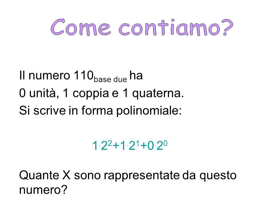 Il numero 110 base due ha 0 unità, 1 coppia e 1 quaterna. Si scrive in forma polinomiale: 1. 2 2 +1. 2 1 +0. 2 0 Quante X sono rappresentate da questo