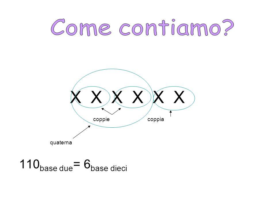 X X X X X X coppie coppia quaterna 110 base due = 6 base dieci
