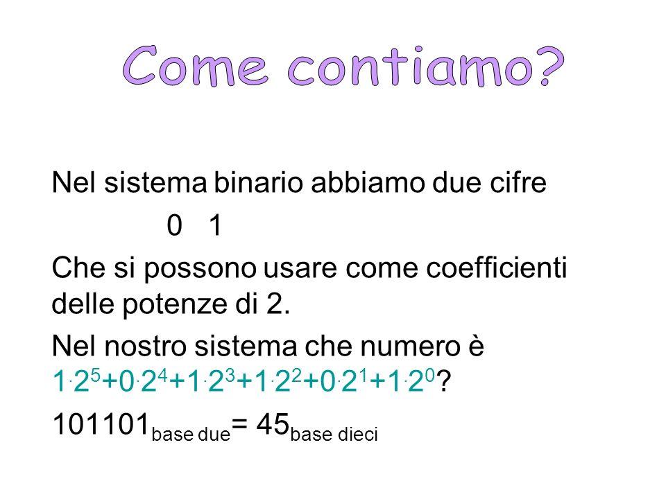 Nel sistema binario abbiamo due cifre 0 1 Che si possono usare come coefficienti delle potenze di 2. Nel nostro sistema che numero è 1. 2 5 +0. 2 4 +1