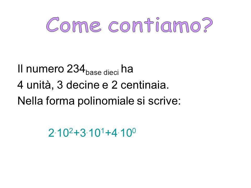 Il numero 234 base dieci ha 4 unità, 3 decine e 2 centinaia. Nella forma polinomiale si scrive: 2. 10 2 +3. 10 1 +4. 10 0