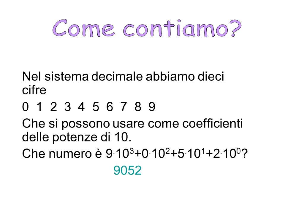 Nel sistema decimale abbiamo dieci cifre 0 1 2 3 4 5 6 7 8 9 Che si possono usare come coefficienti delle potenze di 10. Che numero è 9. 10 3 +0. 10 2