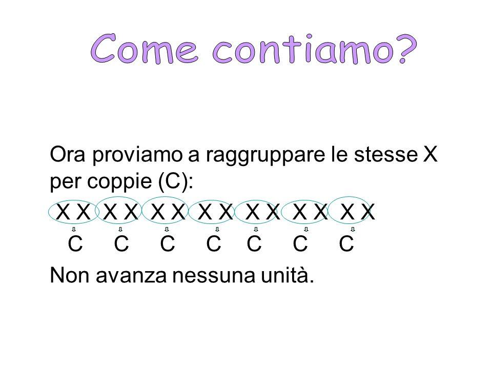 Ora proviamo a raggruppare le stesse X per coppie (C): X X X X X X X X X X X X X X C C C C C C C Non avanza nessuna unità.