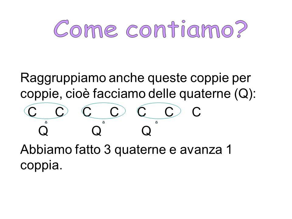 Raggruppiamo anche queste coppie per coppie, cioè facciamo delle quaterne (Q): C C C C C C C Q Q Q Abbiamo fatto 3 quaterne e avanza 1 coppia.