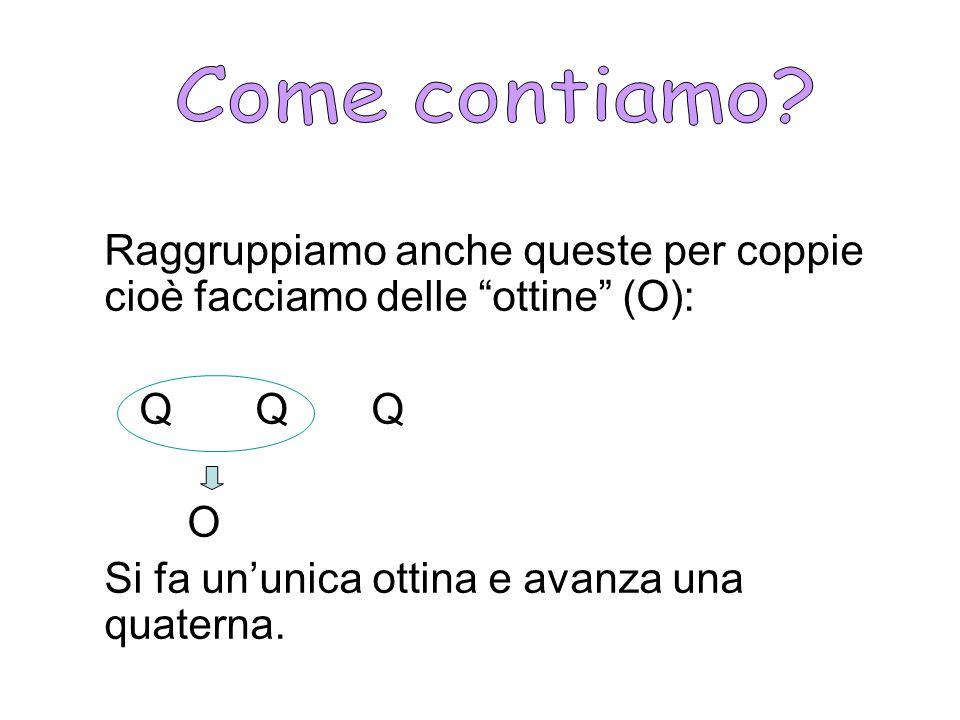 Raggruppiamo anche queste per coppie cioè facciamo delle ottine (O): Q Q Q O Si fa ununica ottina e avanza una quaterna.