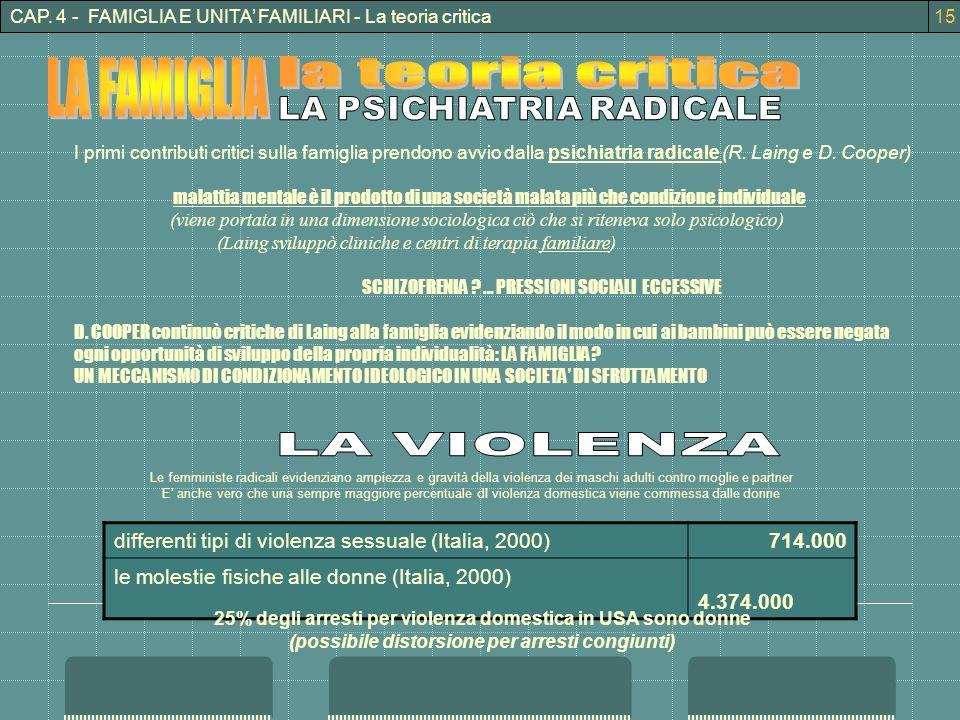 CAP. 4 - FAMIGLIA E UNITA FAMILIARI - La teoria critica I primi contributi critici sulla famiglia prendono avvio dalla psichiatria radicale (R. Laing