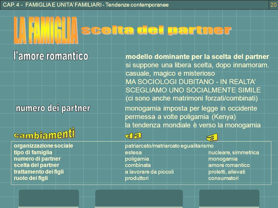 CAP. 4 - FAMIGLIA E UNITA FAMILIARI - Tendenze contemporanee modello dominante per la scelta del partner si suppone una libera scelta, dopo innamoram.