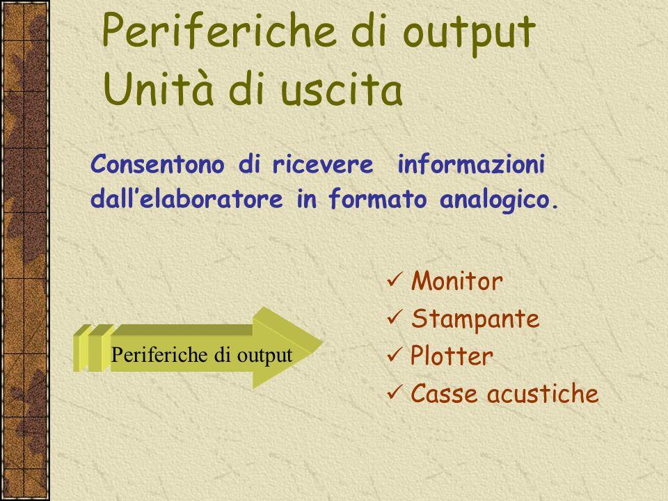 Monitor Stampante Plotter Casse acustiche Consentono di ricevere informazioni dallelaboratore in formato analogico. Periferiche di output Unità di usc