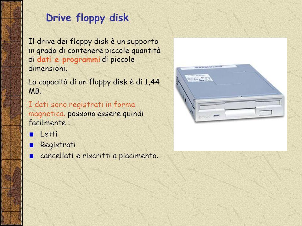 Drive floppy disk Il drive dei floppy disk è un supporto in grado di contenere piccole quantità di dati e programmi di piccole dimensioni. La capacità