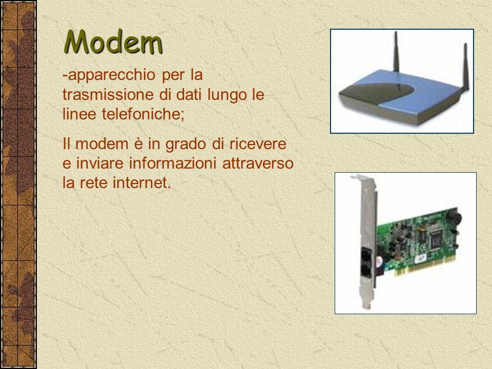 -apparecchio per la trasmissione di dati lungo le linee telefoniche; Il modem è in grado di ricevere e inviare informazioni attraverso la rete interne