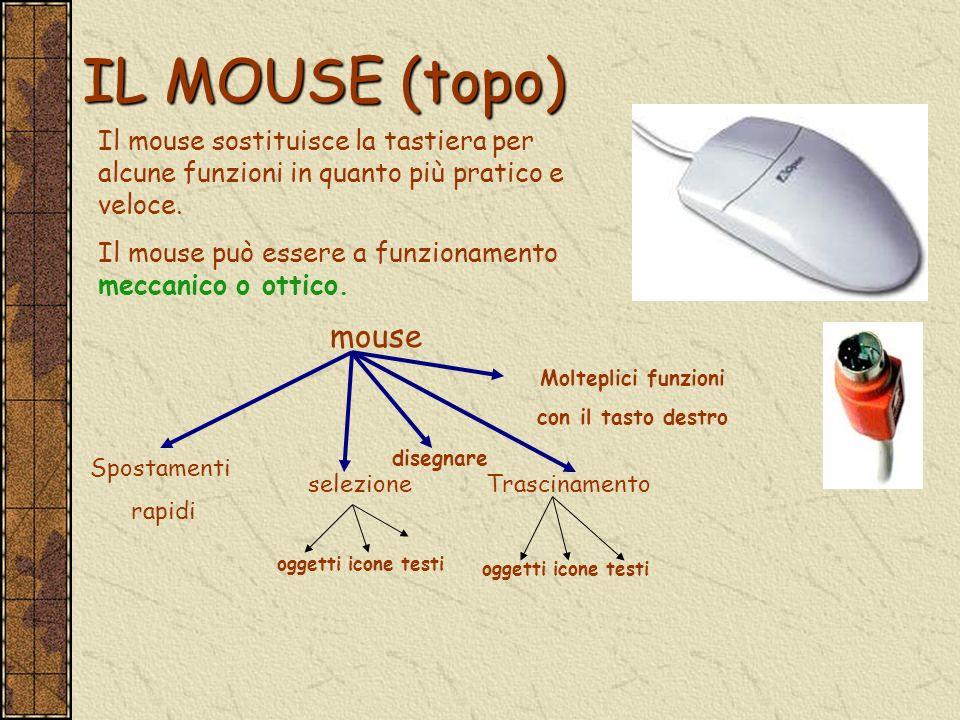 IL MOUSE (topo) Il mouse sostituisce la tastiera per alcune funzioni in quanto più pratico e veloce. Il mouse può essere a funzionamento meccanico o o