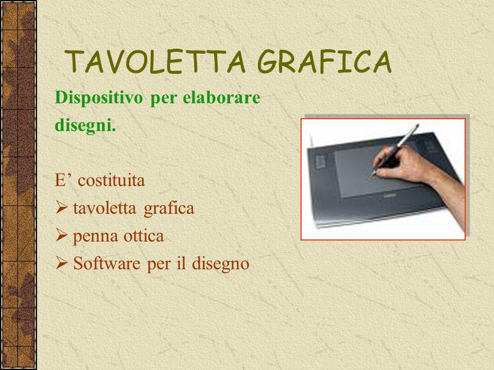 TAVOLETTA GRAFICA Dispositivo per elaborare disegni. E costituita tavoletta grafica penna ottica Software per il disegno