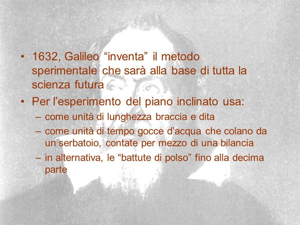 1632, Galileo inventa il metodo sperimentale che sarà alla base di tutta la scienza futura Per lesperimento del piano inclinato usa: –come unità di lu