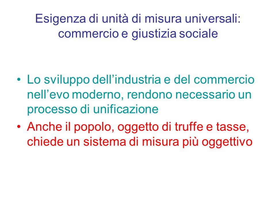 Esigenza di unità di misura universali: commercio e giustizia sociale Lo sviluppo dellindustria e del commercio nellevo moderno, rendono necessario un