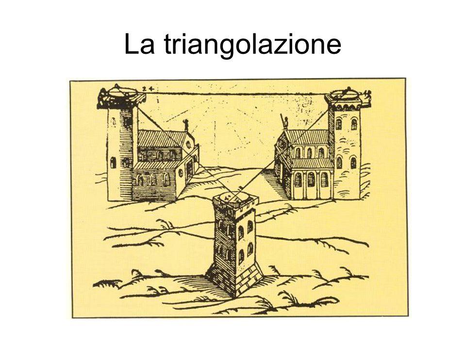 La triangolazione