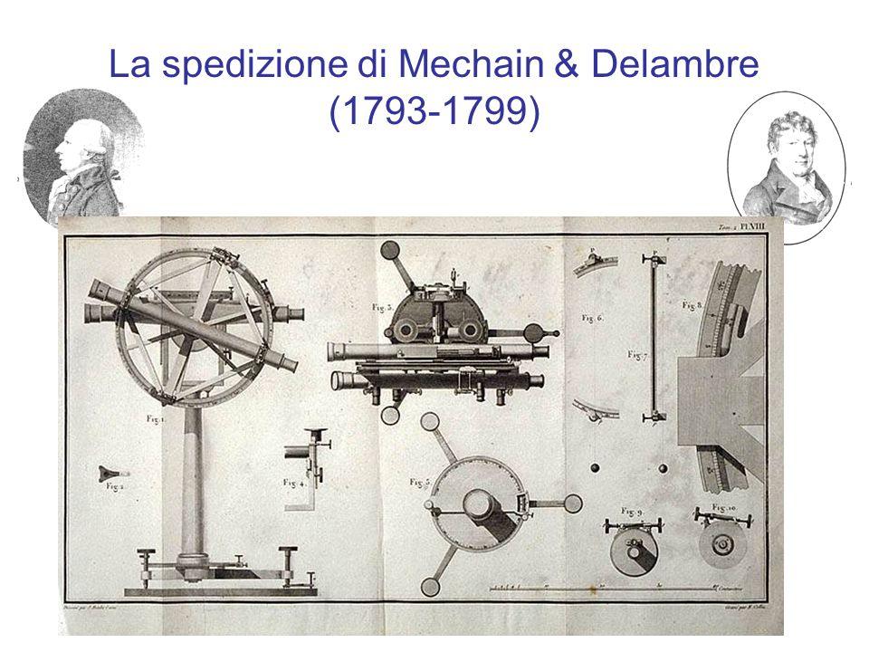 La spedizione di Mechain & Delambre (1793-1799)