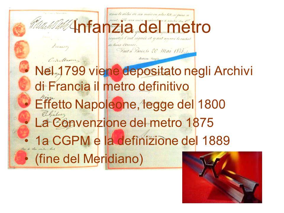 Infanzia del metro Nel 1799 viene depositato negli Archivi di Francia il metro definitivo Effetto Napoleone, legge del 1800 La Convenzione del metro 1