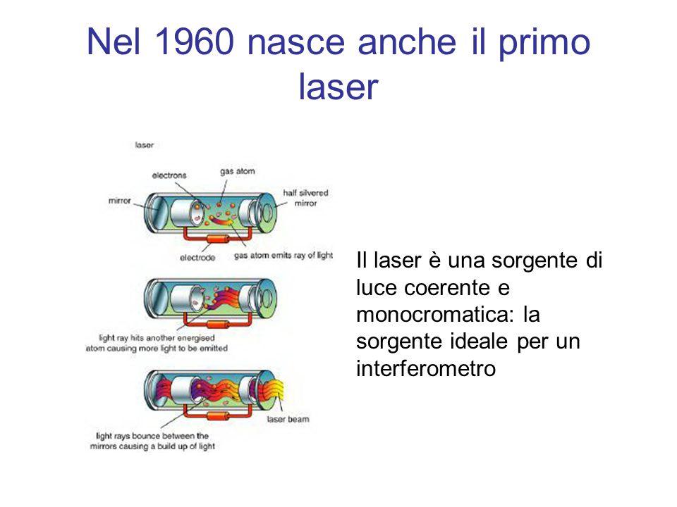 Nel 1960 nasce anche il primo laser Il laser è una sorgente di luce coerente e monocromatica: la sorgente ideale per un interferometro