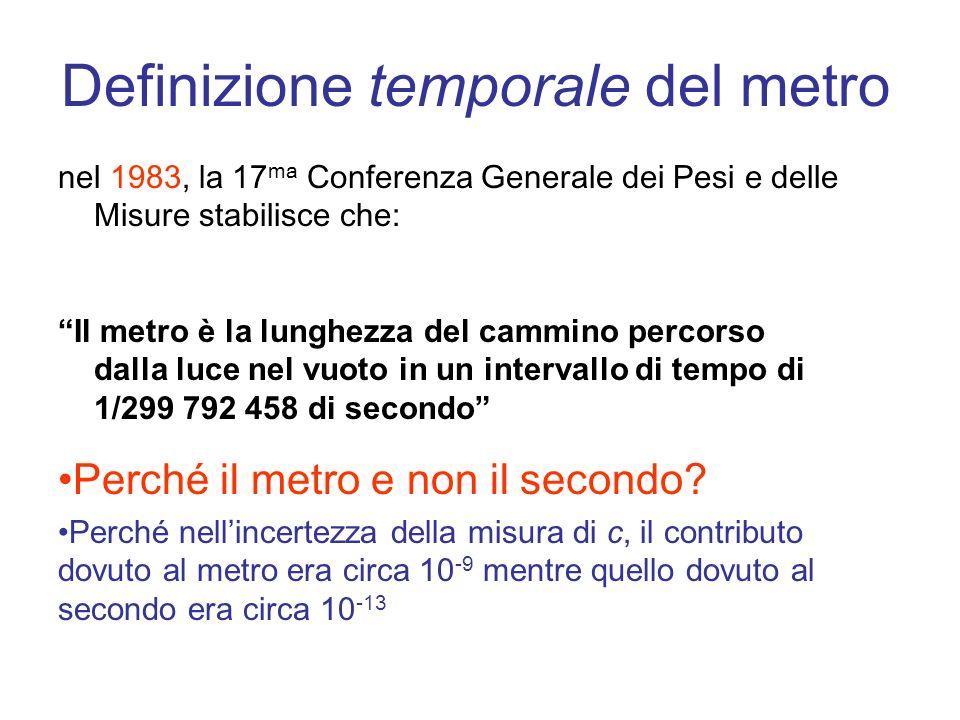 Definizione temporale del metro nel 1983, la 17 ma Conferenza Generale dei Pesi e delle Misure stabilisce che: Il metro è la lunghezza del cammino per
