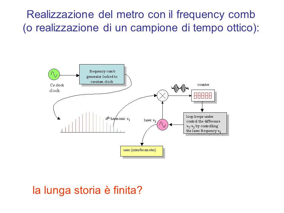 Realizzazione del metro con il frequency comb (o realizzazione di un campione di tempo ottico): la lunga storia è finita?