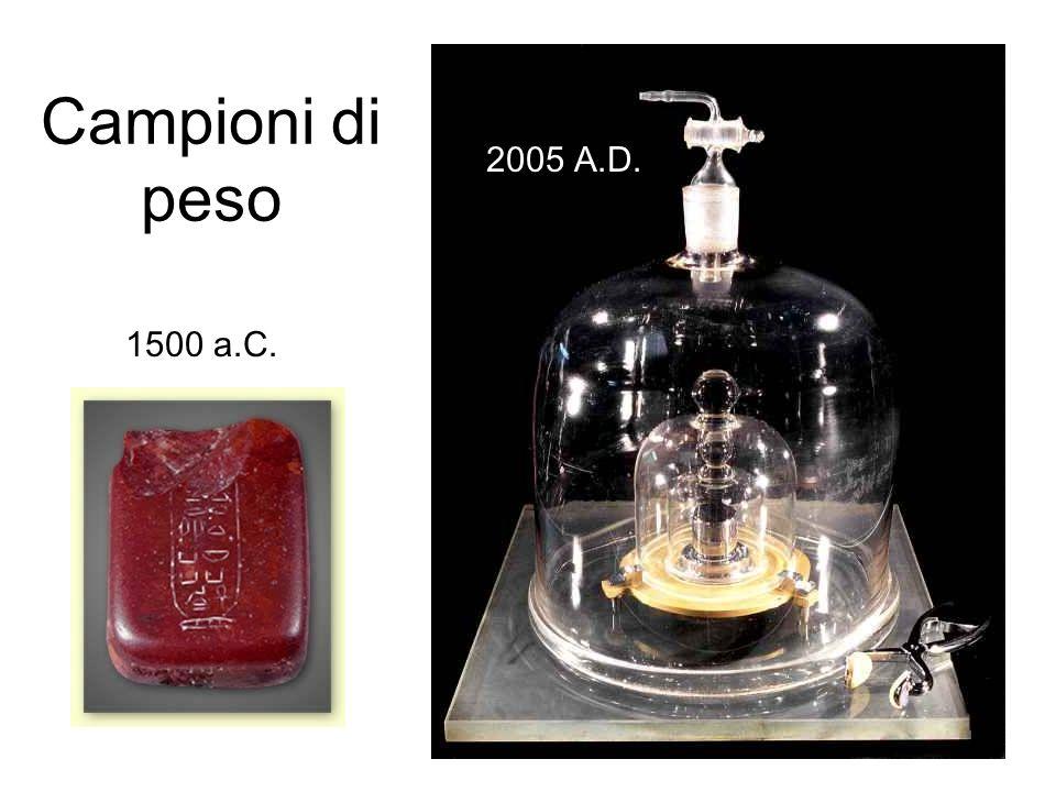 Campioni di peso 1500 a.C. 2005 A.D.