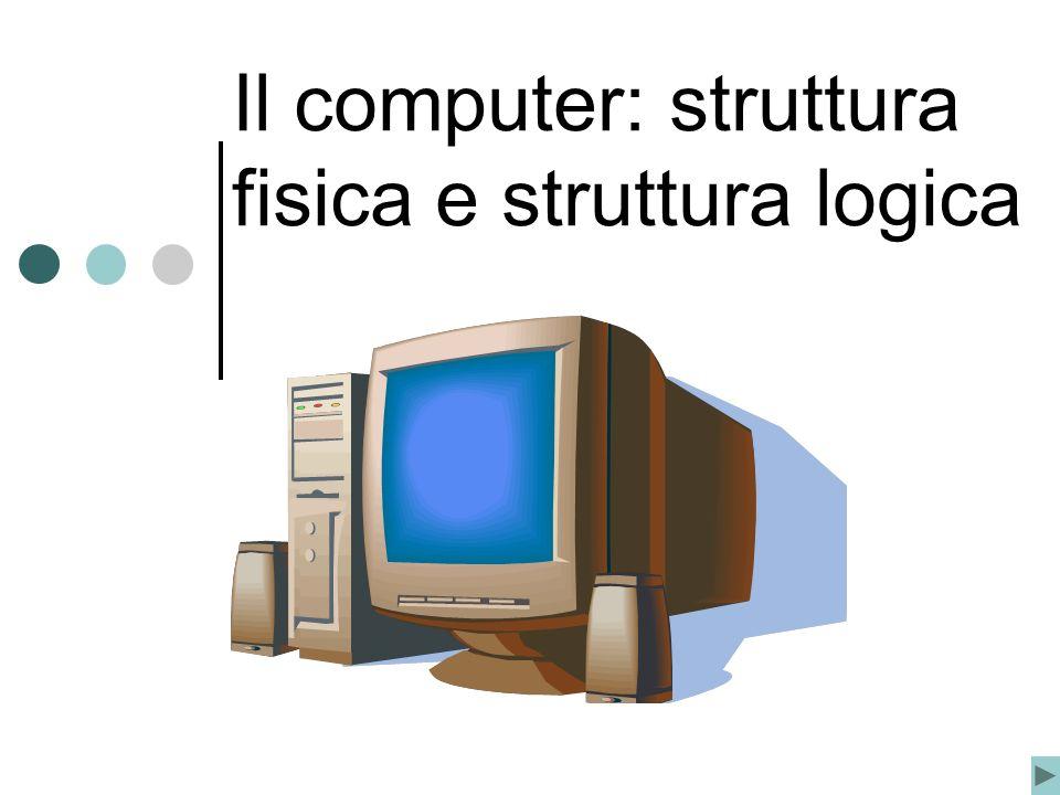 Il computer: struttura fisica e struttura logica