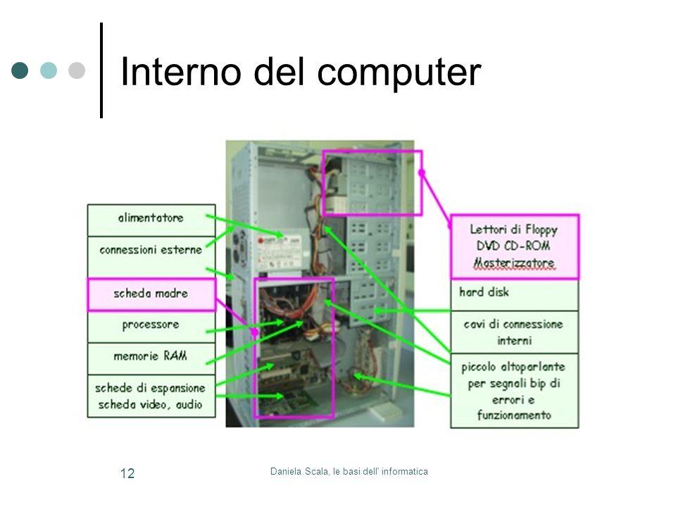 Daniela Scala, le basi dell' informatica 12 Interno del computer