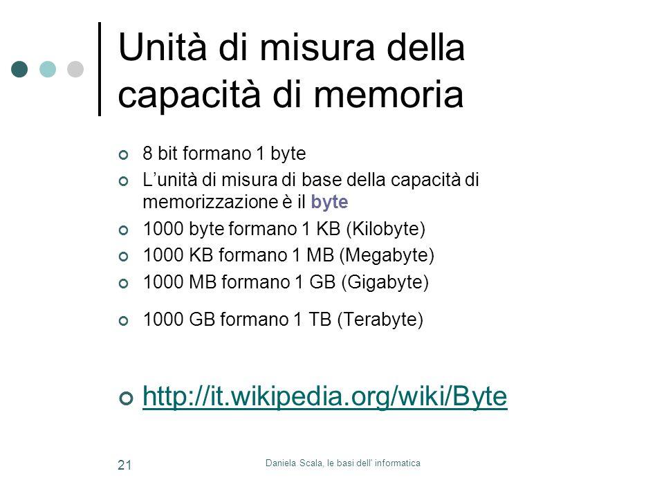 Daniela Scala, le basi dell informatica 21 Unità di misura della capacità di memoria 8 bit formano 1 byte Lunità di misura di base della capacità di memorizzazione è il byte 1000 byte formano 1 KB (Kilobyte) 1000 KB formano 1 MB (Megabyte) 1000 MB formano 1 GB (Gigabyte) 1000 GB formano 1 TB (Terabyte) http://it.wikipedia.org/wiki/Byte