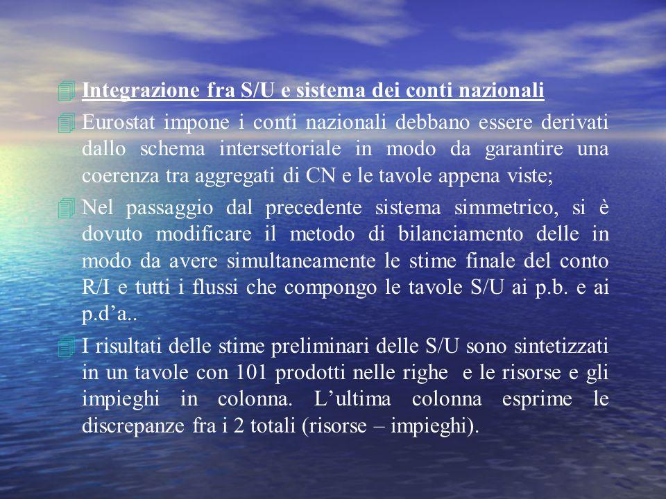4Integrazione fra S/U e sistema dei conti nazionali 4Eurostat impone i conti nazionali debbano essere derivati dallo schema intersettoriale in modo da