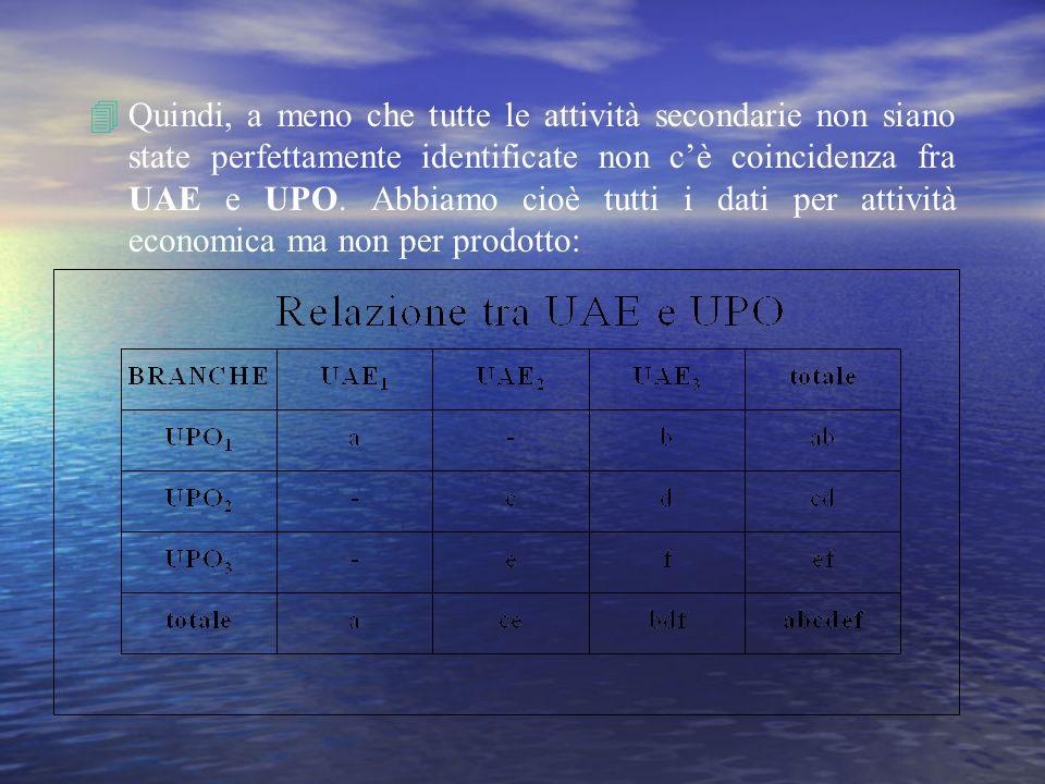 4I prodotti sono classificati secondo la Classificazione dei Prodotti per Attività (CPA).