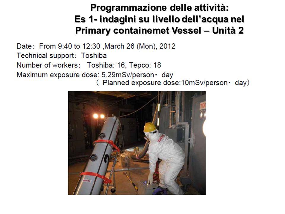 Programmazione delle attività: Es 1- indagini su livello dellacqua nel Primary containemet Vessel – Unità 2