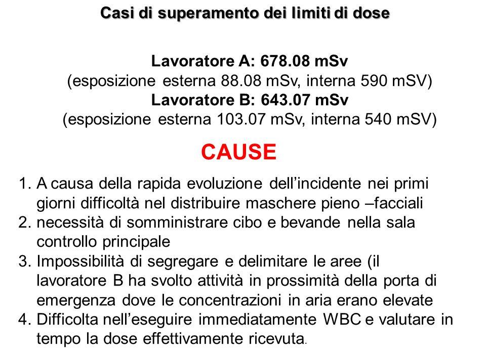 Casi di superamento dei limiti di dose Lavoratore A: 678.08 mSv (esposizione esterna 88.08 mSv, interna 590 mSV) Lavoratore B: 643.07 mSv (esposizione