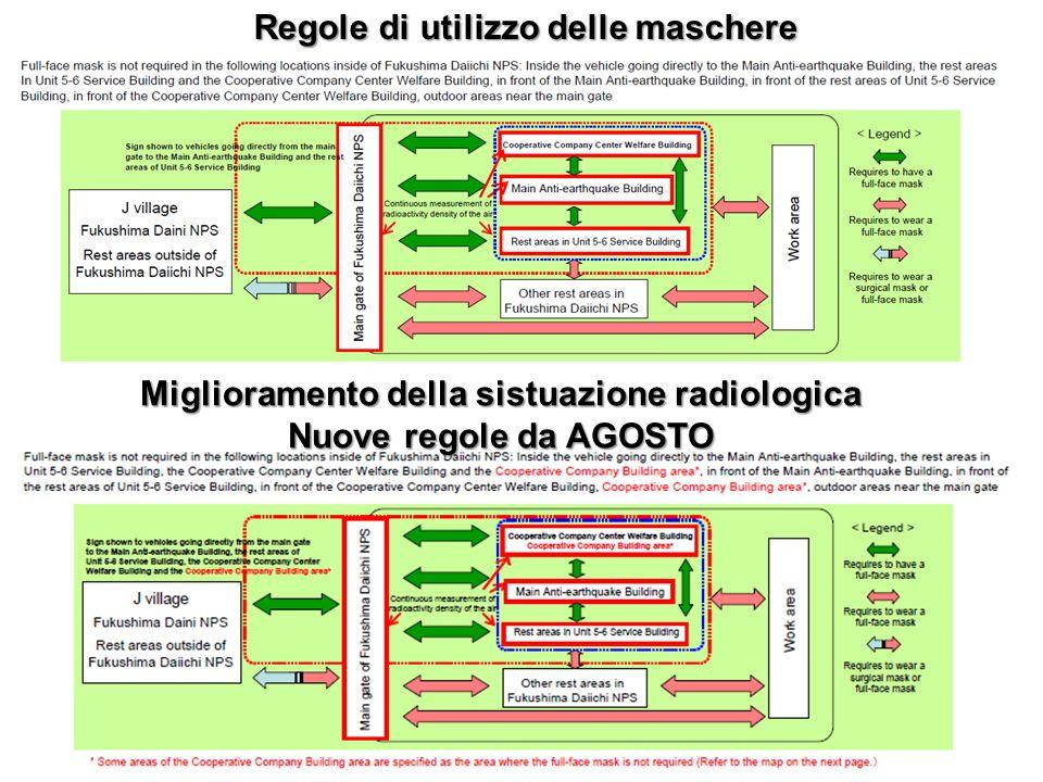 Regole di utilizzo delle maschere Miglioramento della sistuazione radiologica Nuove regole da AGOSTO
