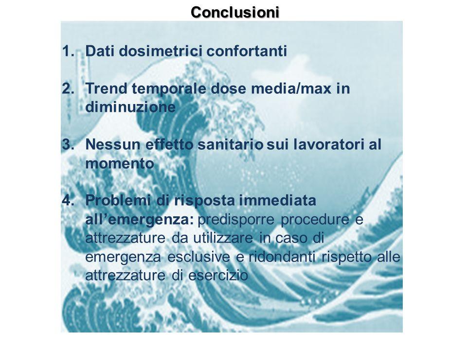 Conclusioni 1.Dati dosimetrici confortanti 2.Trend temporale dose media/max in diminuzione 3.Nessun effetto sanitario sui lavoratori al momento 4.Prob